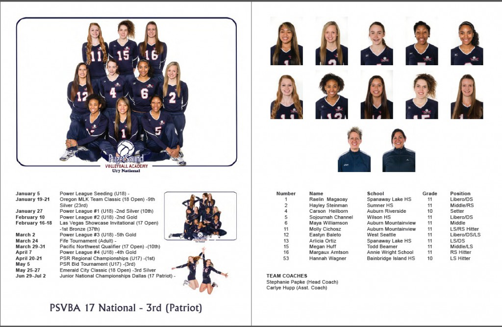 Typical spread in the printed version of the yearbook.